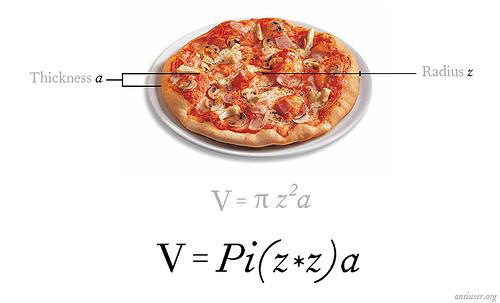 Rozmiar pizzy. Ilość składników